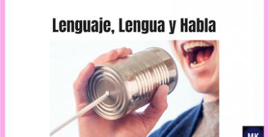 Lenguaje. lengua y habla