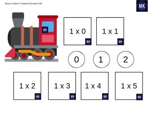 aprender las multiplicaciones